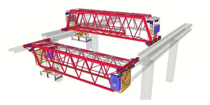 Overhead crane automation : Overhead crane ohc ngict